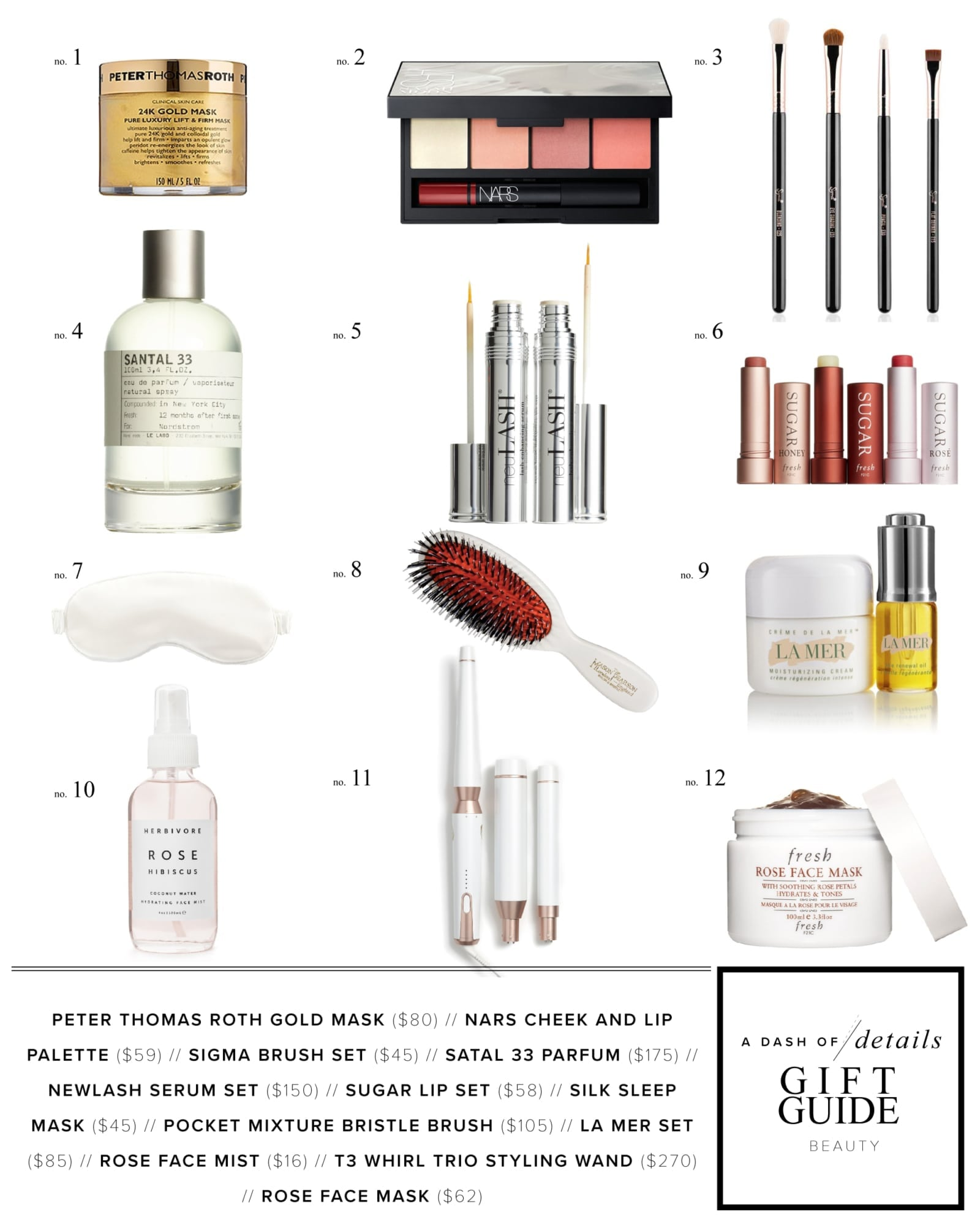 2016 Beauty Gift Guide